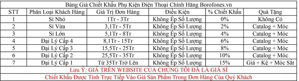 bang-chiet-khau-phu-kien-dien-thoai-borofone -Tiliki